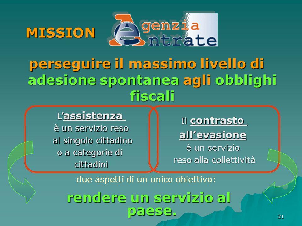 21 perseguire il massimo livello di adesione spontanea agli obblighi fiscali L assistenza è un servizio reso al singolo cittadino al singolo cittadino