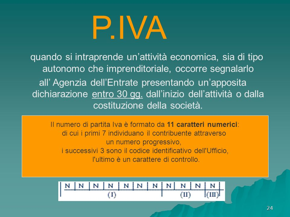 24 P.IVA quando si intraprende unattività economica, sia di tipo autonomo che imprenditoriale, occorre segnalarlo all Agenzia dellEntrate presentando