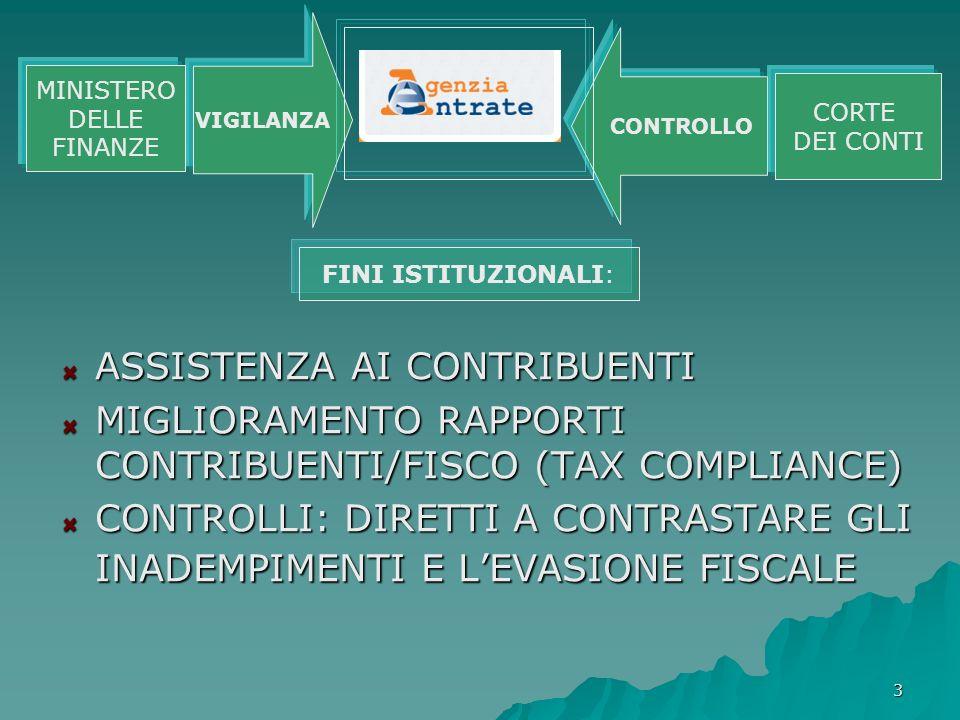 24 P.IVA quando si intraprende unattività economica, sia di tipo autonomo che imprenditoriale, occorre segnalarlo all Agenzia dellEntrate presentando unapposita dichiarazione entro 30 gg.