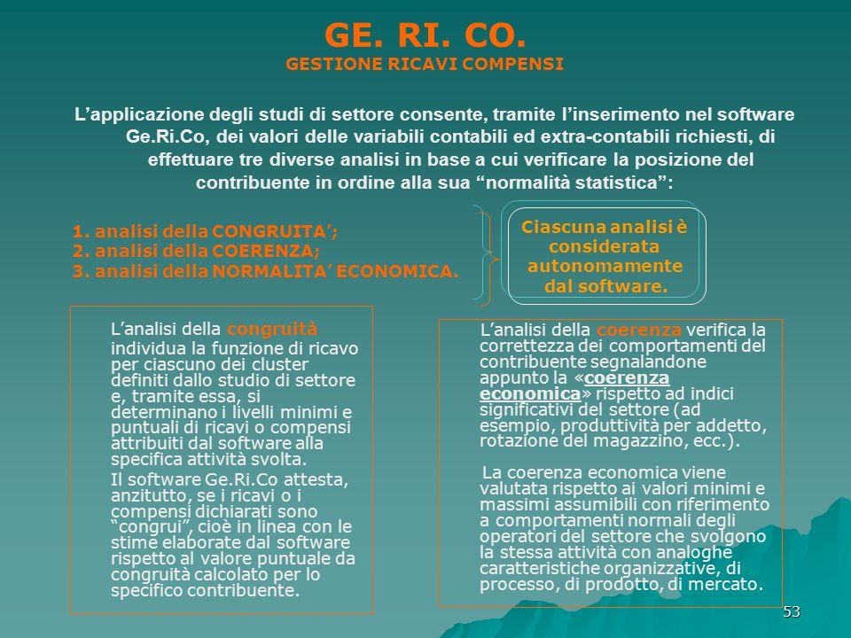 53 GE. RI. CO. GESTIONE RICAVI COMPENSI Lapplicazione degli studi di settore consente, tramite linserimento nel software Ge.Ri.Co, dei valori delle va