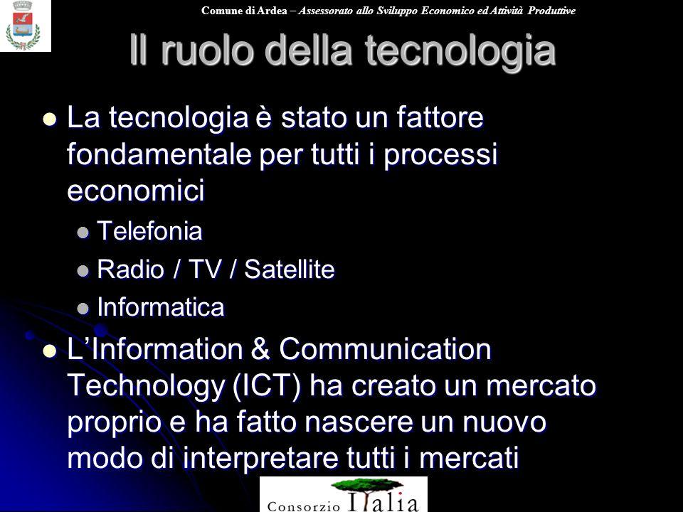 Comune di Ardea – Assessorato allo Sviluppo Economico ed Attività Produttive Il ruolo della tecnologia La tecnologia è stato un fattore fondamentale p