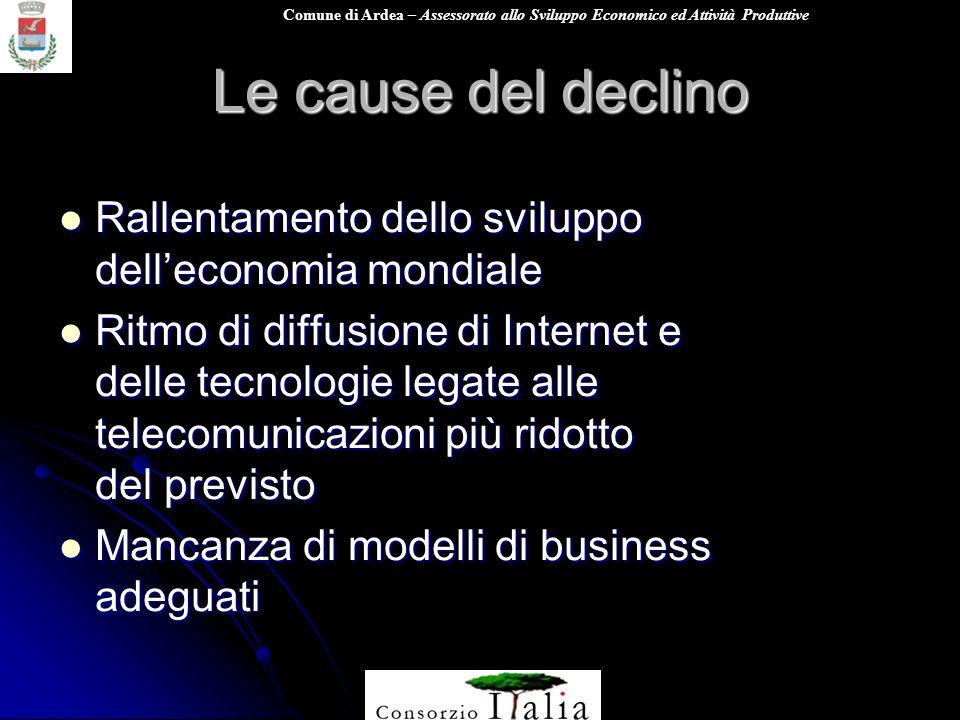 Comune di Ardea – Assessorato allo Sviluppo Economico ed Attività Produttive Le cause del declino Rallentamento dello sviluppo delleconomia mondiale R