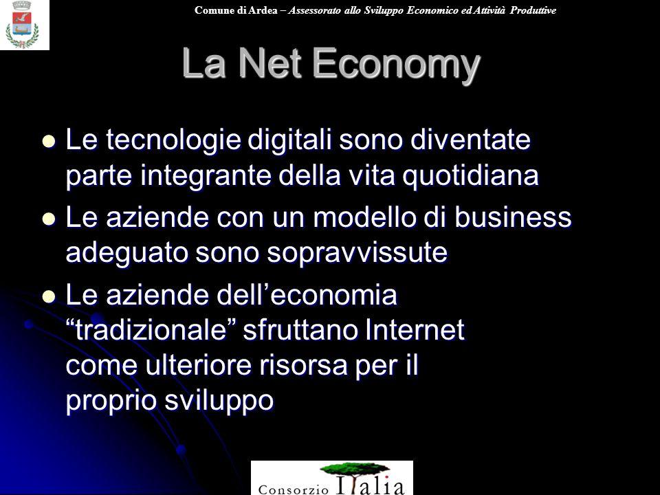 Comune di Ardea – Assessorato allo Sviluppo Economico ed Attività Produttive La Net Economy Le tecnologie digitali sono diventate parte integrante del