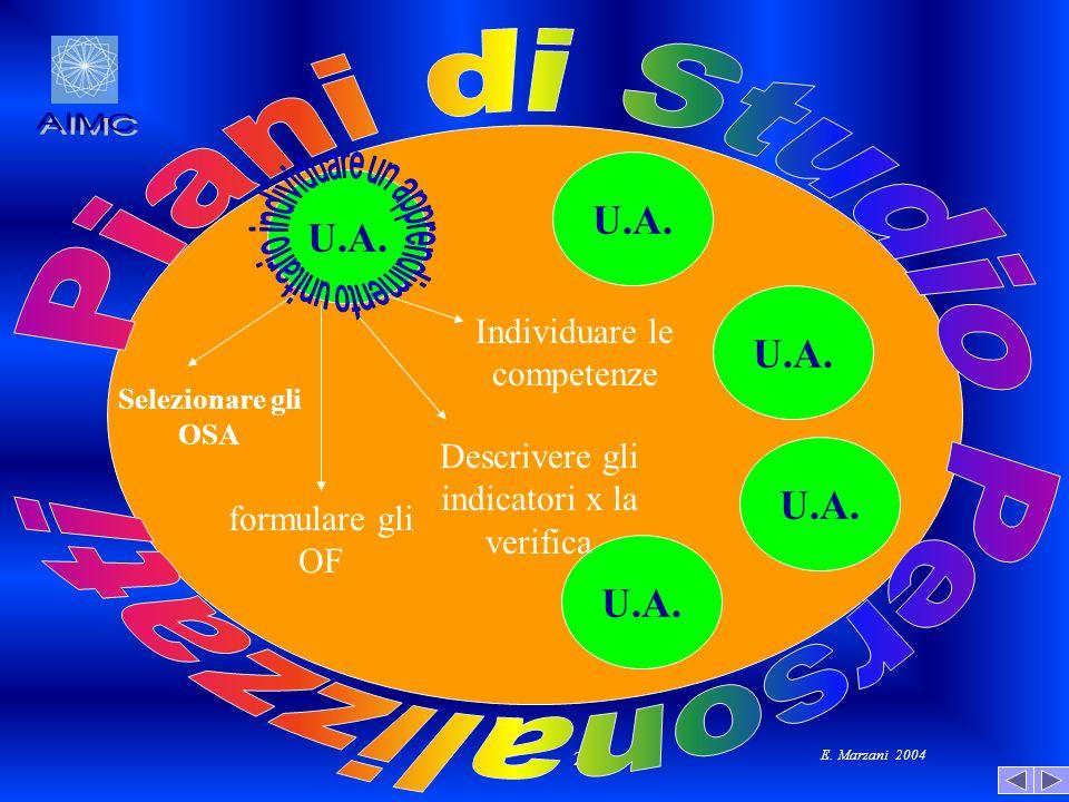 E. Marzani 2004 25 U.A. Selezionare gli OSA formulare gli OF Individuare le competenze Descrivere gli indicatori x la verifica