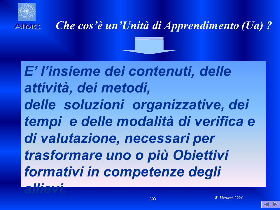 E. Marzani 2004 26 Che cosè unUnità di Apprendimento (Ua) ? E linsieme dei contenuti, delle attività, dei metodi, delle soluzioni organizzative, dei t