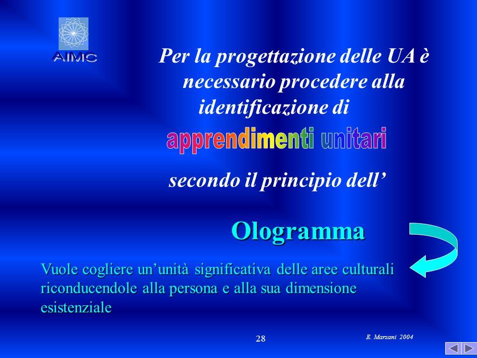 E. Marzani 2004 28 Ologramma Vuole cogliere ununità significativa delle aree culturali riconducendole alla persona e alla sua dimensione esistenziale