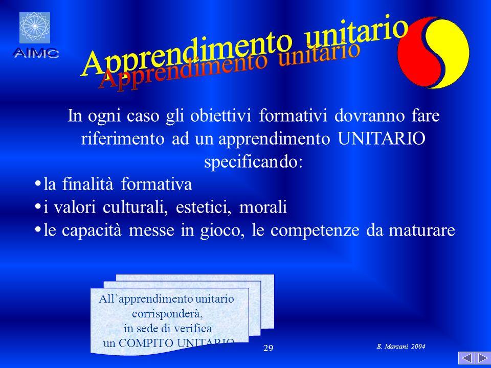 E. Marzani 2004 29 In ogni caso gli obiettivi formativi dovranno fare riferimento ad un apprendimento UNITARIO specificando: la finalità formativa i v