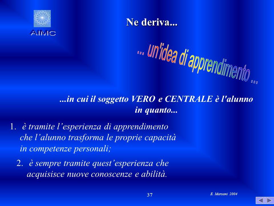E.Marzani 2004 37 Ne deriva......in cui il soggetto VERO e CENTRALE è l alunno in quanto...