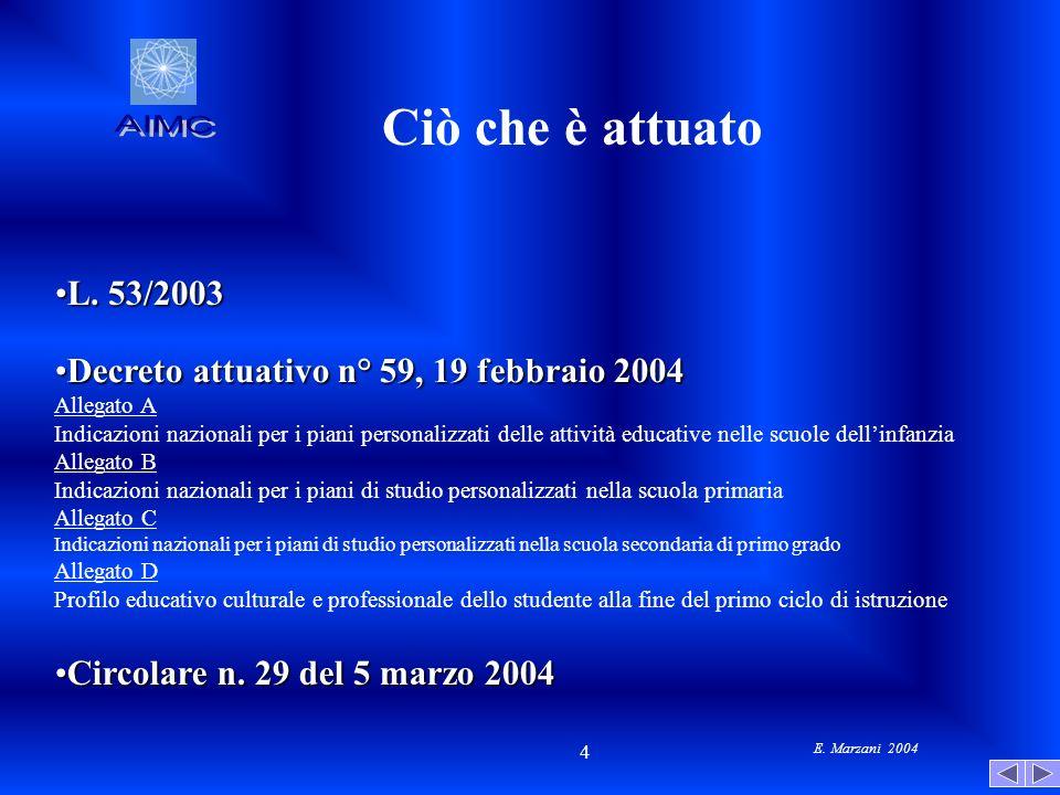 E. Marzani 2004 4 Ciò che è attuato L. 53/2003L. 53/2003 Decreto attuativo n° 59, 19 febbraio 2004Decreto attuativo n° 59, 19 febbraio 2004 Allegato A