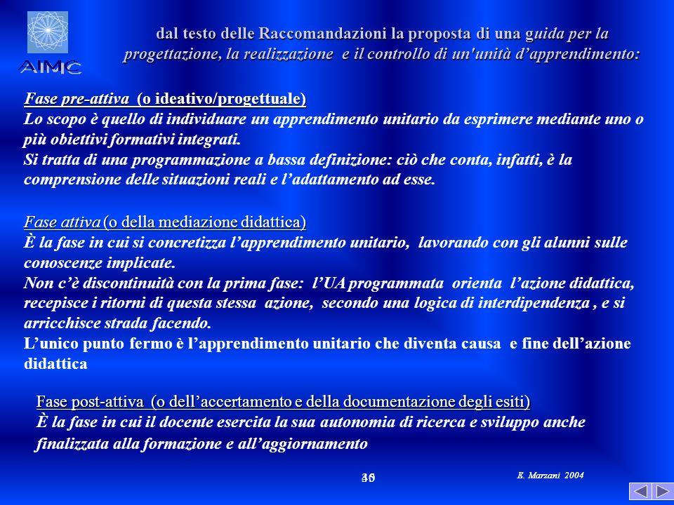 E. Marzani 2004 40 35 E. Marzani 2004 dal testo delle Raccomandazioni la proposta di una guida per la progettazione, la realizzazione e il controllo d