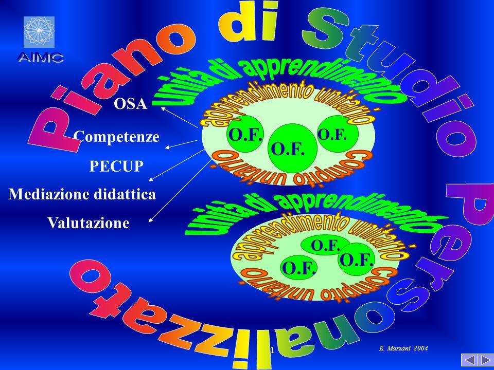 E. Marzani 2004 41 OSA Competenze PECUP Valutazione Mediazione didattica O.F.