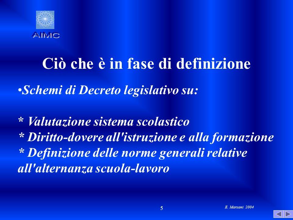 E. Marzani 2004 5 Ciò che è in fase di definizione Schemi di Decreto legislativo su: * Valutazione sistema scolastico * Diritto-dovere all'istruzione