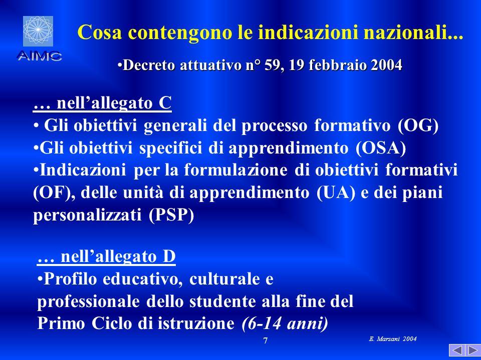 E. Marzani 2004 7 Cosa contengono le indicazioni nazionali... … nellallegato C Gli obiettivi generali del processo formativo (OG) Gli obiettivi specif