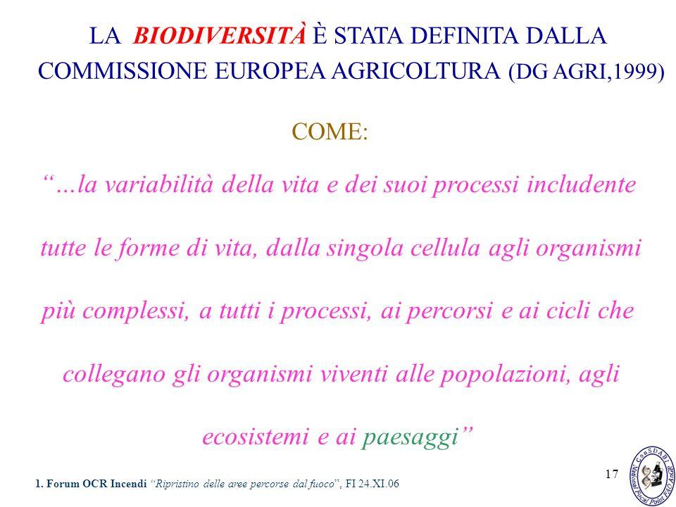 17 LA BIODIVERSITÀ È STATA DEFINITA DALLA COMMISSIONE EUROPEA AGRICOLTURA (DG AGRI,1999) COME: …la variabilità della vita e dei suoi processi includen