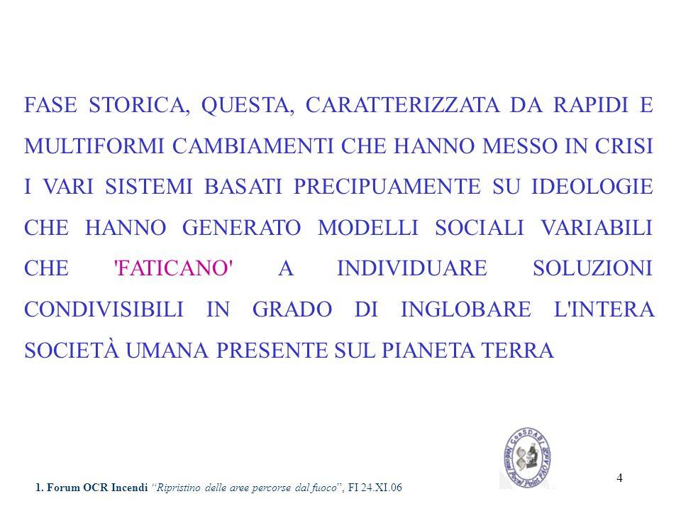 95 1. Forum OCR Incendi Ripristino delle aree percorse dal fuoco, FI 24.XI.06
