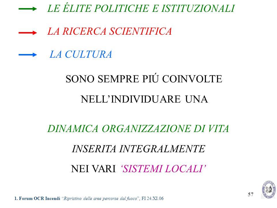 57 LA RICERCA SCIENTIFICA LE ÉLITE POLITICHE E ISTITUZIONALI LA CULTURA SONO SEMPRE PIÚ COINVOLTE NELLINDIVIDUARE UNA DINAMICA ORGANIZZAZIONE DI VITA