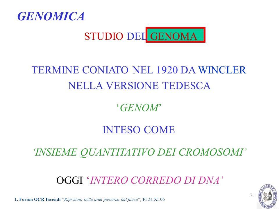 71 TERMINE CONIATO NEL 1920 DA WINCLER NELLA VERSIONE TEDESCA GENOM INTESO COME INSIEME QUANTITATIVO DEI CROMOSOMI GENOMICA STUDIO DEL GENOMA OGGI INT