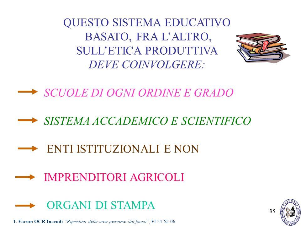 85 QUESTO SISTEMA EDUCATIVO BASATO, FRA LALTRO, SULLETICA PRODUTTIVA DEVE COINVOLGERE: SCUOLE DI OGNI ORDINE E GRADO SISTEMA ACCADEMICO E SCIENTIFICO