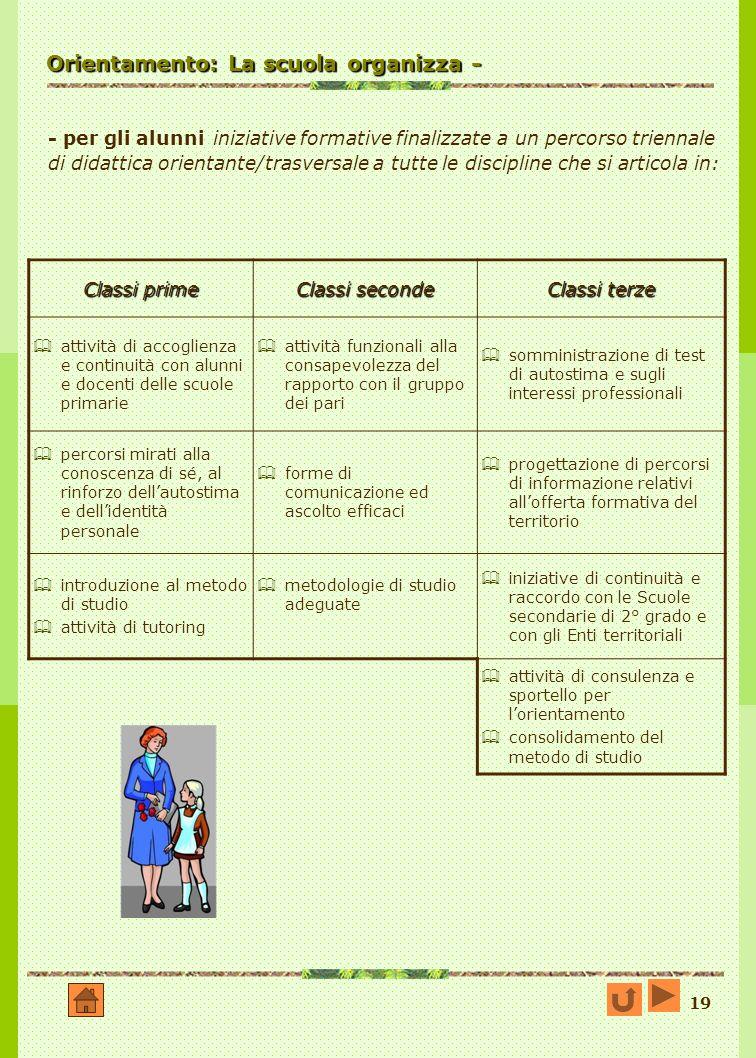 19 Orientamento: La scuola organizza - - per gli alunni iniziative formative finalizzate a un percorso triennale di didattica orientante/trasversale a