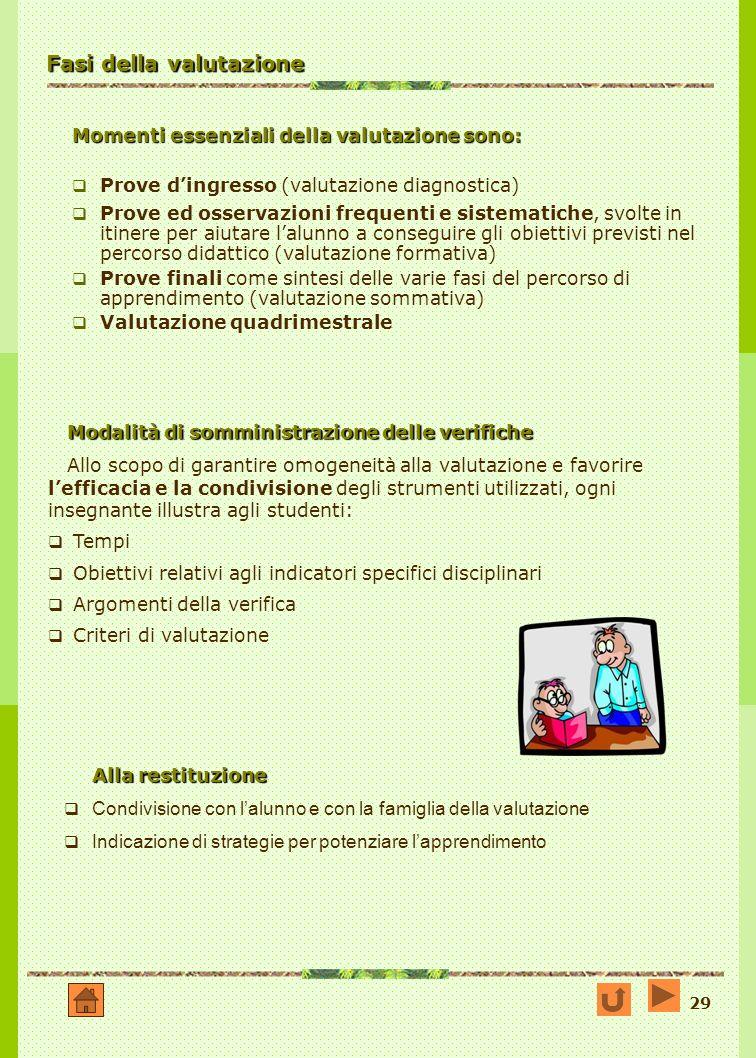 29 Fasi della valutazione Momenti essenziali della valutazione sono: Prove dingresso (valutazione diagnostica) Prove ed osservazioni frequenti e siste