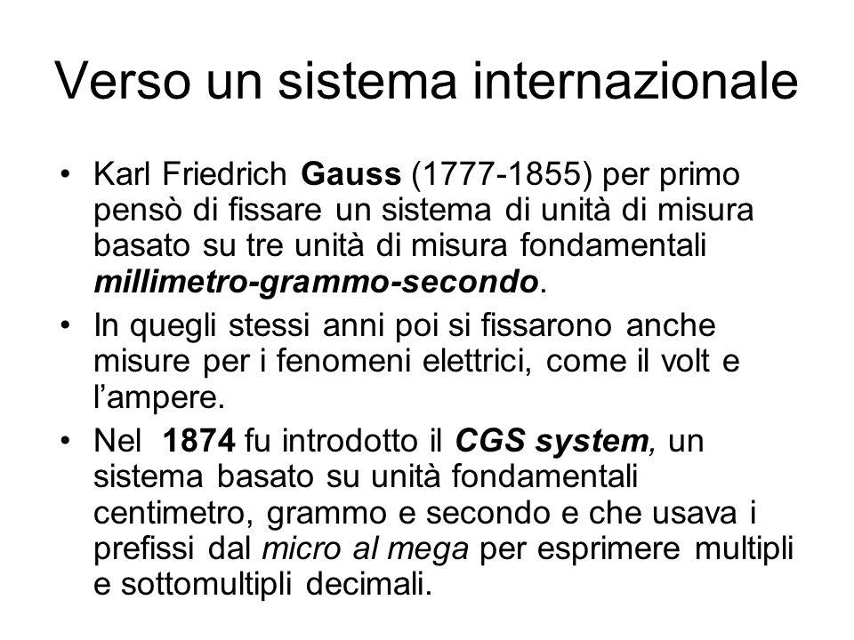 Verso un sistema internazionale Karl Friedrich Gauss (1777-1855) per primo pensò di fissare un sistema di unità di misura basato su tre unità di misura fondamentali millimetro-grammo-secondo.