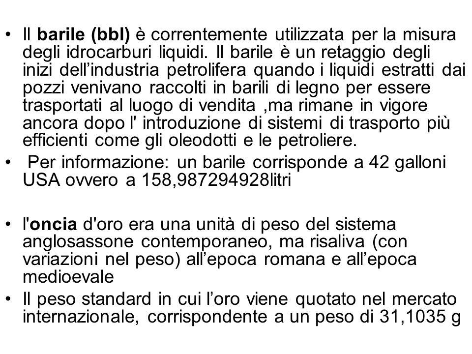 Il barile (bbl) è correntemente utilizzata per la misura degli idrocarburi liquidi.