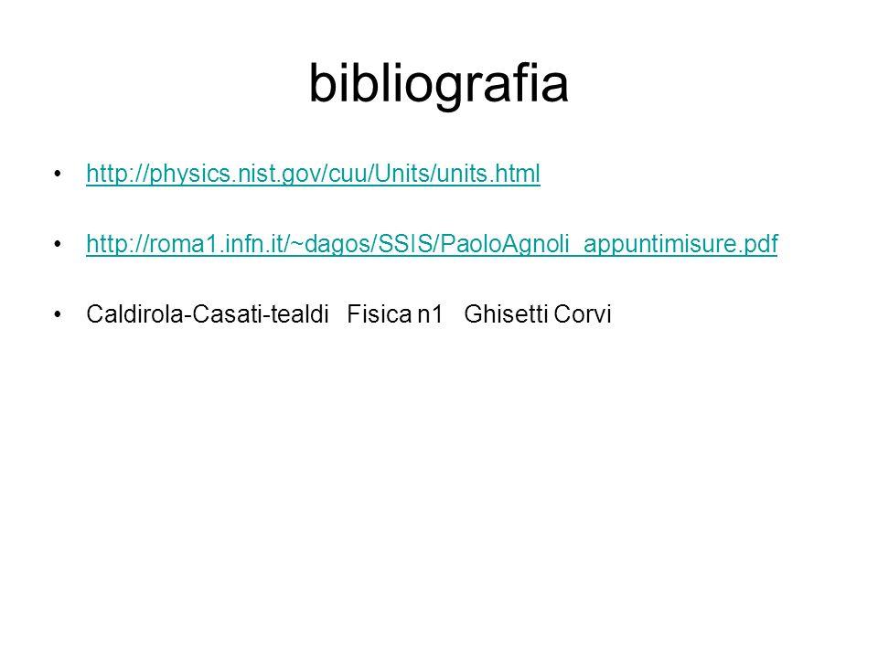 bibliografia http://physics.nist.gov/cuu/Units/units.html http://roma1.infn.it/~dagos/SSIS/PaoloAgnoli_appuntimisure.pdf Caldirola-Casati-tealdi Fisica n1 Ghisetti Corvi