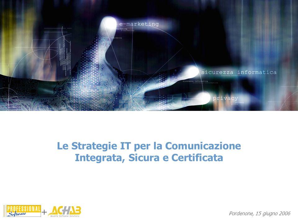 Le Strategie IT per la Comunicazione Integrata, Sicura e Certificata + Pordenone, 15 giugno 2006