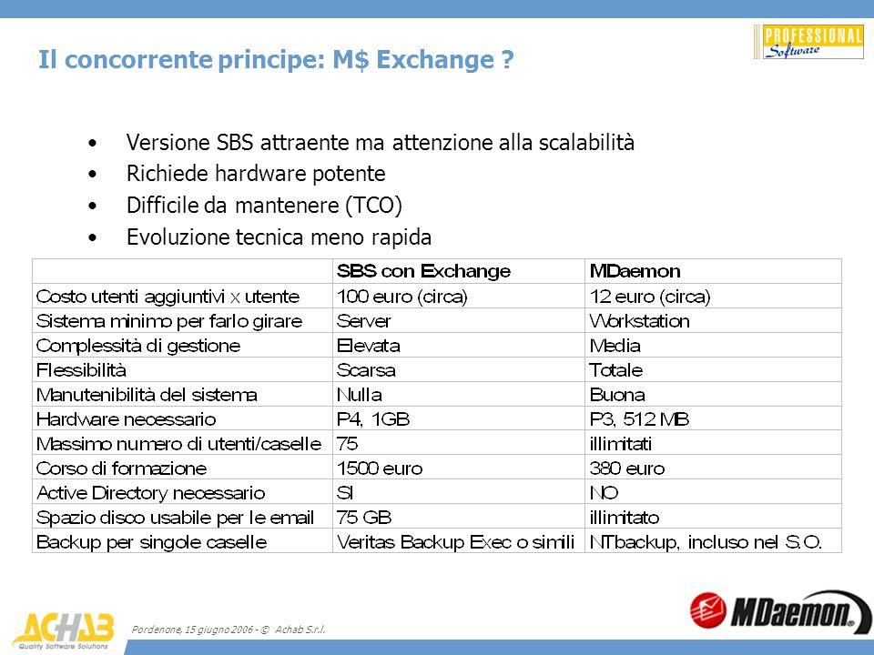 Pordenone, 15 giugno 2006 - © Achab S.r.l. Il concorrente principe: M$ Exchange ? Versione SBS attraente ma attenzione alla scalabilità Richiede hardw