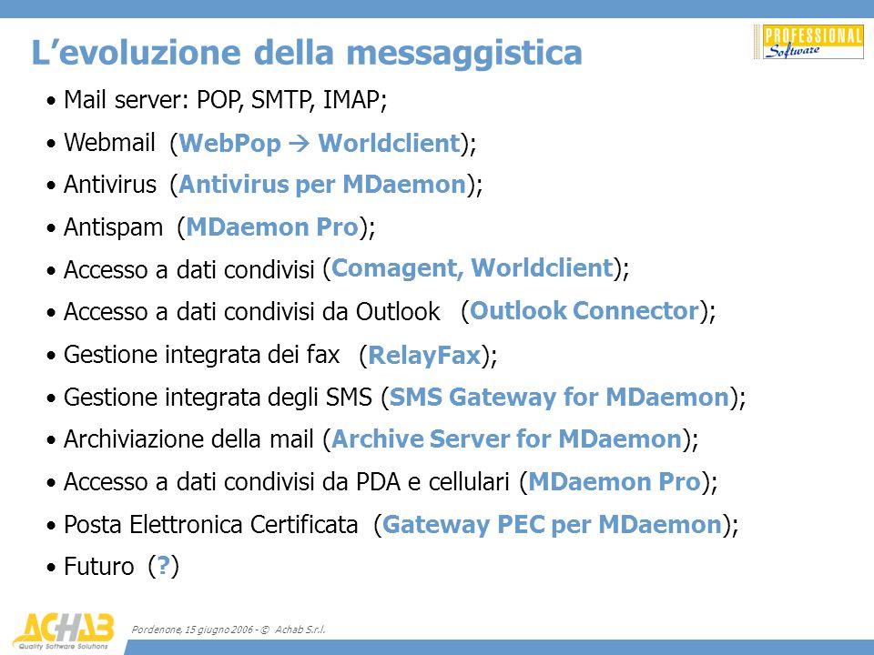 Pordenone, 15 giugno 2006 - © Achab S.r.l. Levoluzione della messaggistica Mail server: POP, SMTP, IMAP; Webmail Antivirus Antispam Accesso a dati con