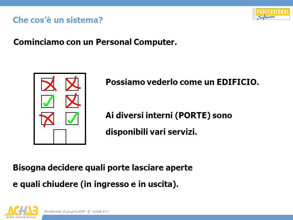 Pordenone, 15 giugno 2006 - © Achab S.r.l. Che cosè un sistema? Cominciamo con un Personal Computer. Possiamo vederlo come un EDIFICIO. Ai diversi int