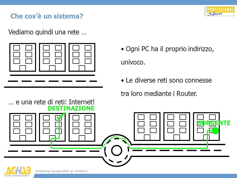 Pordenone, 15 giugno 2006 - © Achab S.r.l. Che cosè un sistema? Vediamo quindi una rete … … e una rete di reti: Internet! Ogni PC ha il proprio indiri