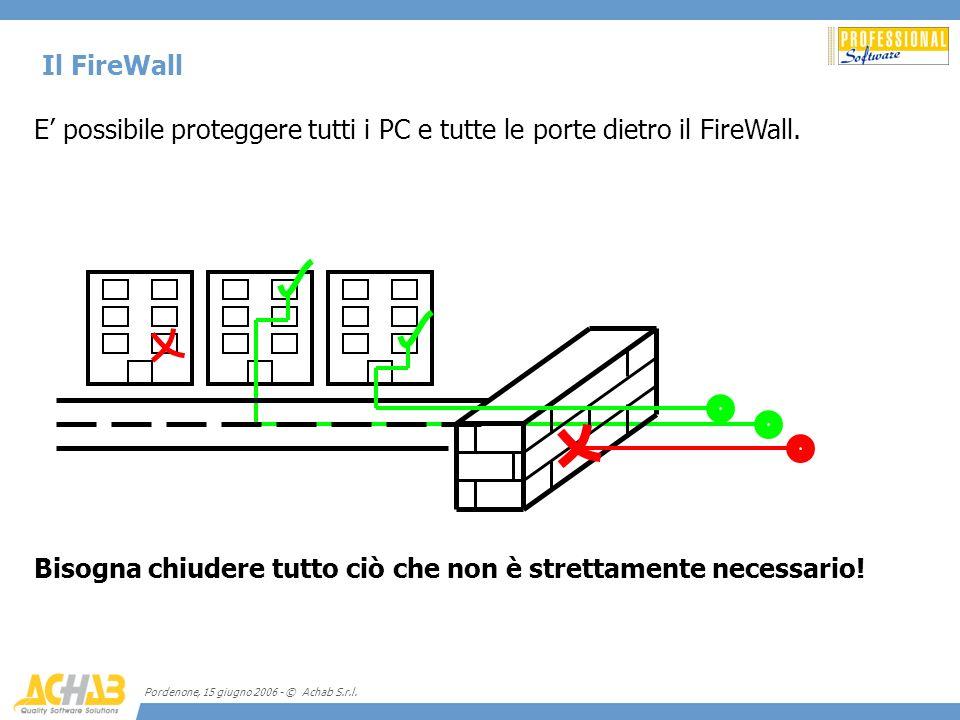 Pordenone, 15 giugno 2006 - © Achab S.r.l. Il FireWall E possibile proteggere tutti i PC e tutte le porte dietro il FireWall. Bisogna chiudere tutto c