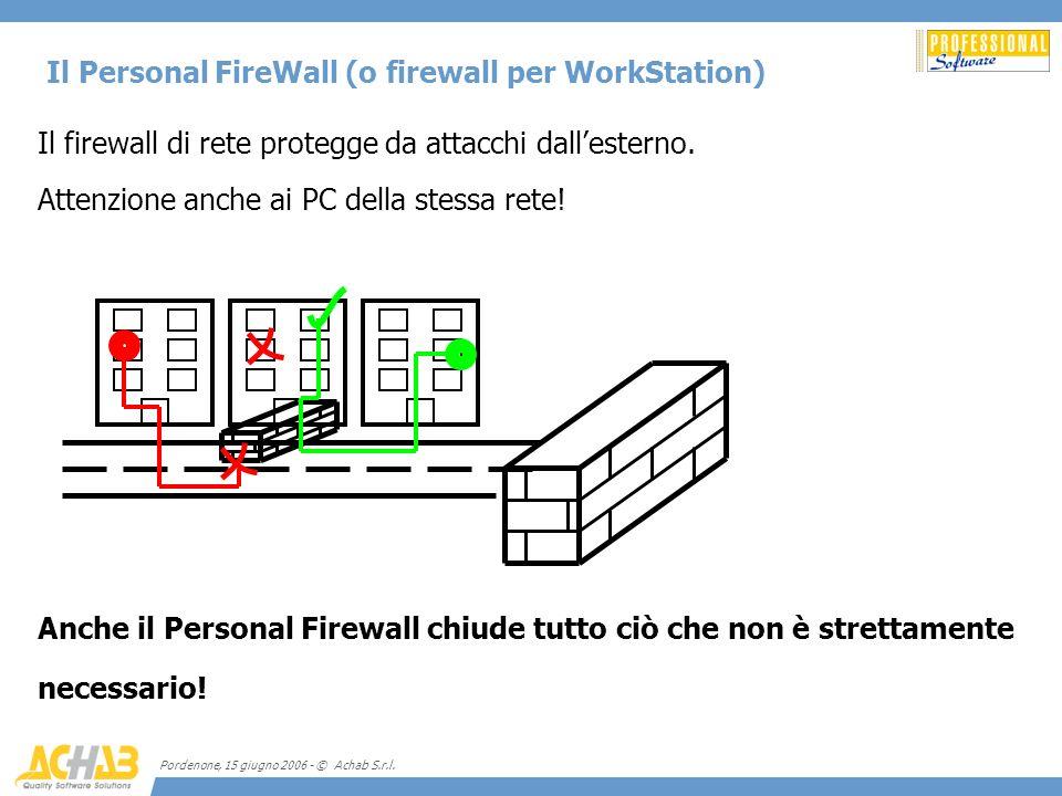 Pordenone, 15 giugno 2006 - © Achab S.r.l. Il Personal FireWall (o firewall per WorkStation) Il firewall di rete protegge da attacchi dallesterno. Anc