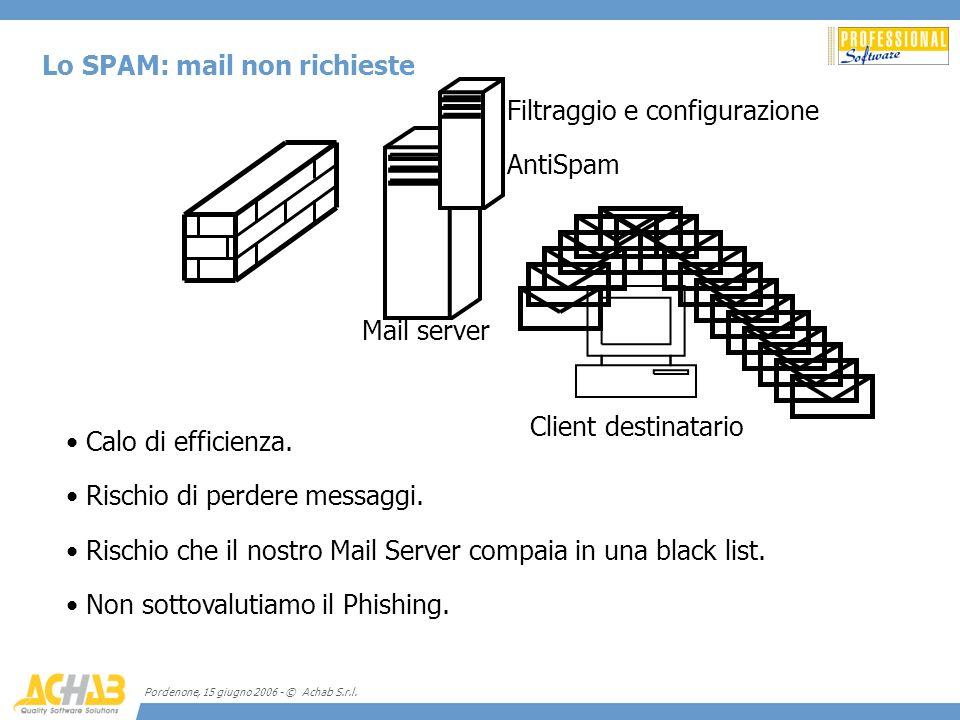 Pordenone, 15 giugno 2006 - © Achab S.r.l. Lo SPAM: mail non richieste Client destinatario Mail server Calo di efficienza. Rischio di perdere messaggi