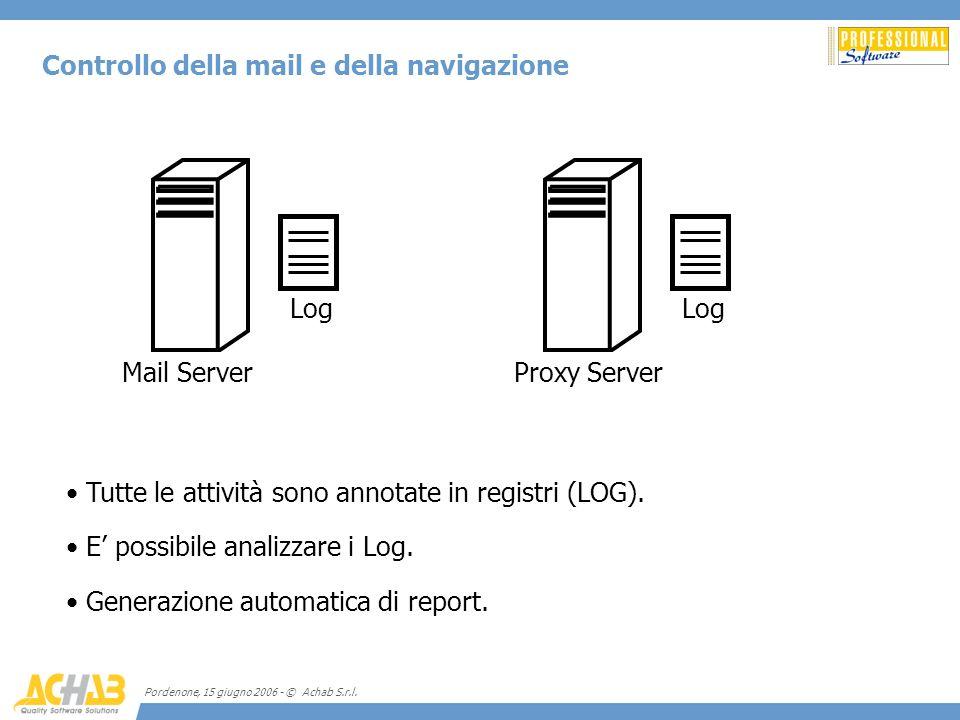 Pordenone, 15 giugno 2006 - © Achab S.r.l. Controllo della mail e della navigazione Mail Server Tutte le attività sono annotate in registri (LOG). E p