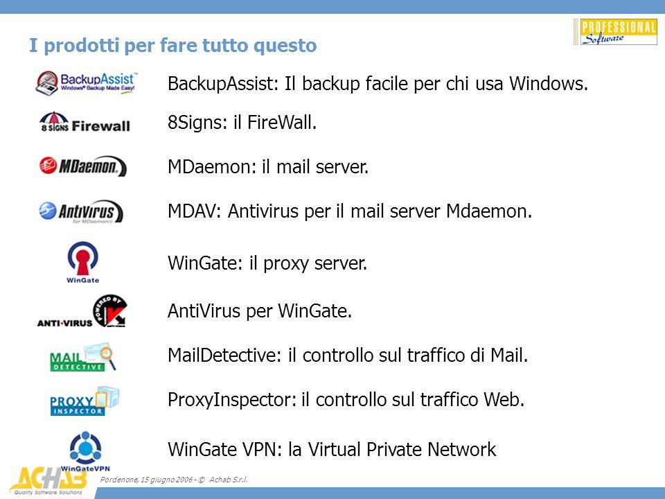 Pordenone, 15 giugno 2006 - © Achab S.r.l. I prodotti per fare tutto questo MDaemon: il mail server. MDAV: Antivirus per il mail server Mdaemon. WinGa