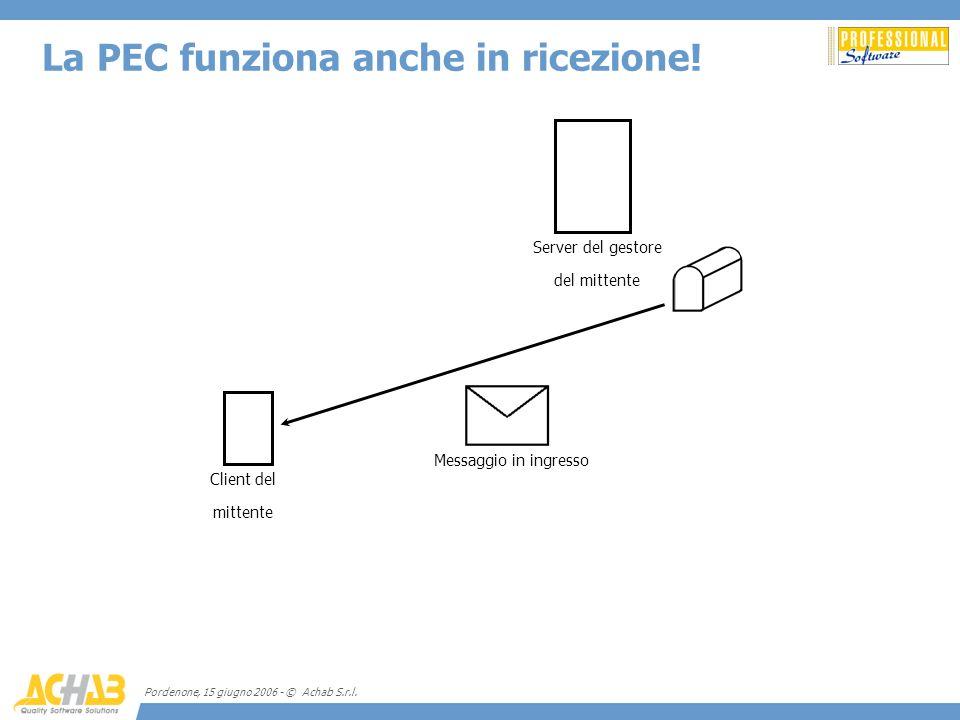 Pordenone, 15 giugno 2006 - © Achab S.r.l. La PEC funziona anche in ricezione! Client del mittente Server del gestore del mittente Messaggio in ingres