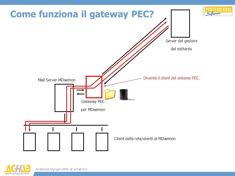 Pordenone, 15 giugno 2006 - © Achab S.r.l. Come funziona il gateway PEC? Gateway PEC per MDaemon Server del gestore del mittente Diventa il client del