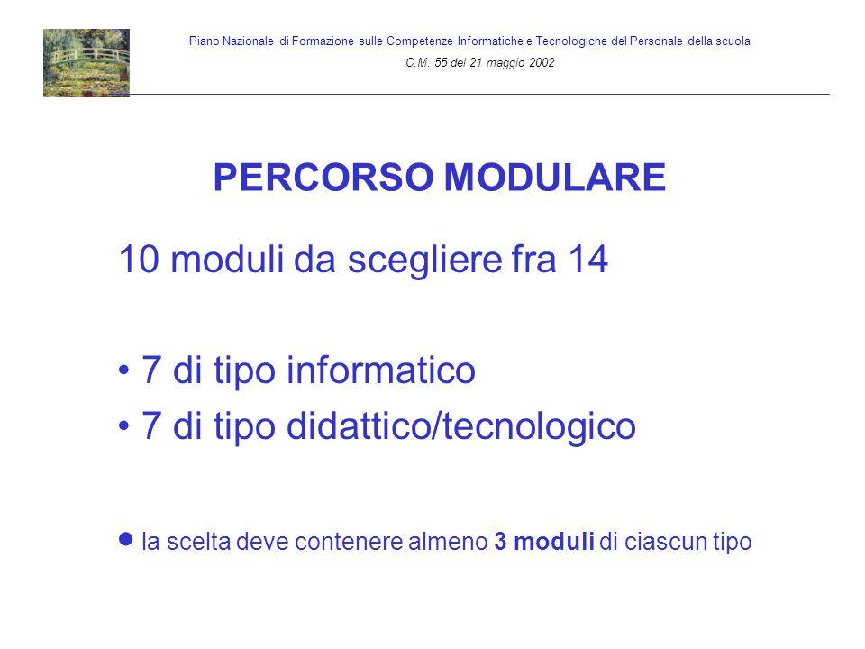 PERCORSO MODULARE 10 moduli da scegliere fra 14 7 di tipo informatico 7 di tipo didattico/tecnologico la scelta deve contenere almeno 3 moduli di cias