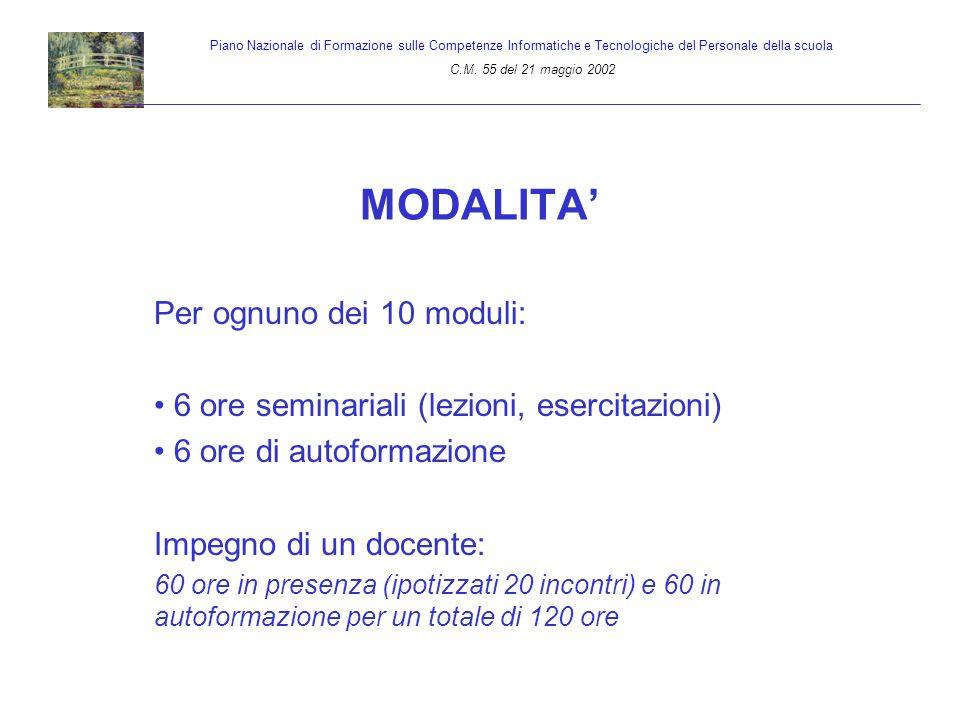 MODALITA Per ognuno dei 10 moduli: 6 ore seminariali (lezioni, esercitazioni) 6 ore di autoformazione Impegno di un docente: 60 ore in presenza (ipoti