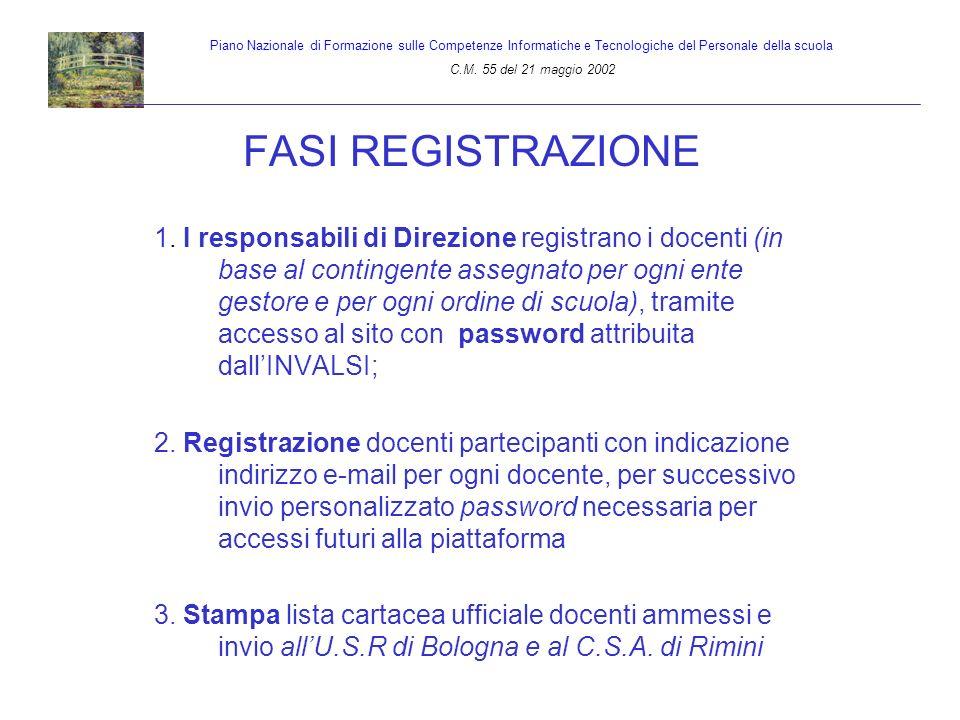 FASI REGISTRAZIONE 1. I responsabili di Direzione registrano i docenti (in base al contingente assegnato per ogni ente gestore e per ogni ordine di sc