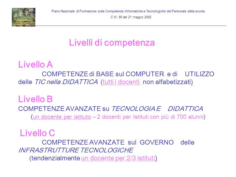 Livelli di competenza Livello A COMPETENZE di BASE sul COMPUTER e di UTILIZZO delle TIC nella DIDATTICA (tutti i docenti non alfabetizzati) Livello B