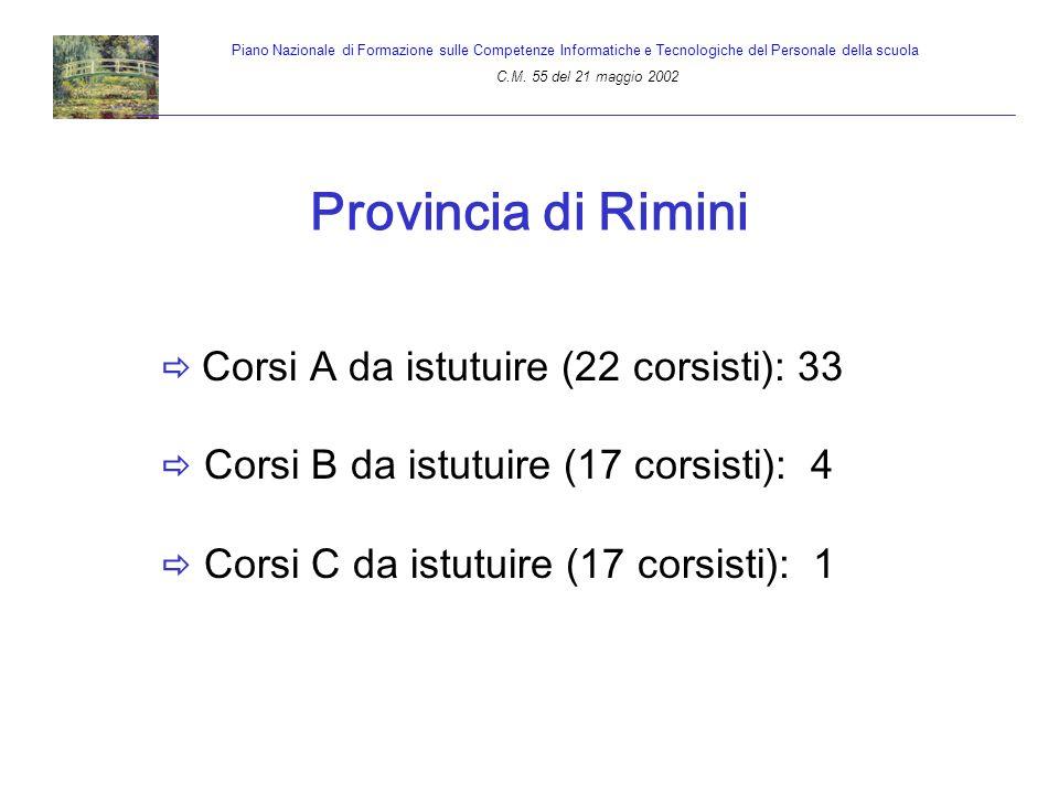 Provincia di Rimini Corsi A da istutuire (22 corsisti): 33 Corsi B da istutuire (17 corsisti): 4 Corsi C da istutuire (17 corsisti): 1 Piano Nazionale