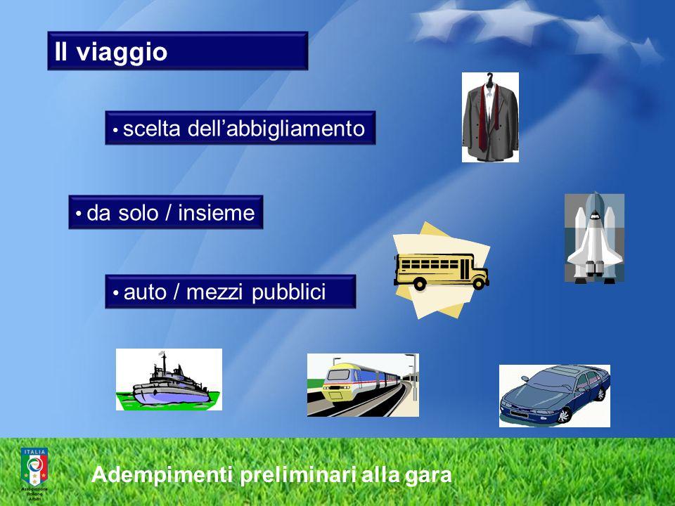 Adempimenti preliminari alla gara auto / mezzi pubblici Il viaggio scelta dellabbigliamento da solo / insieme