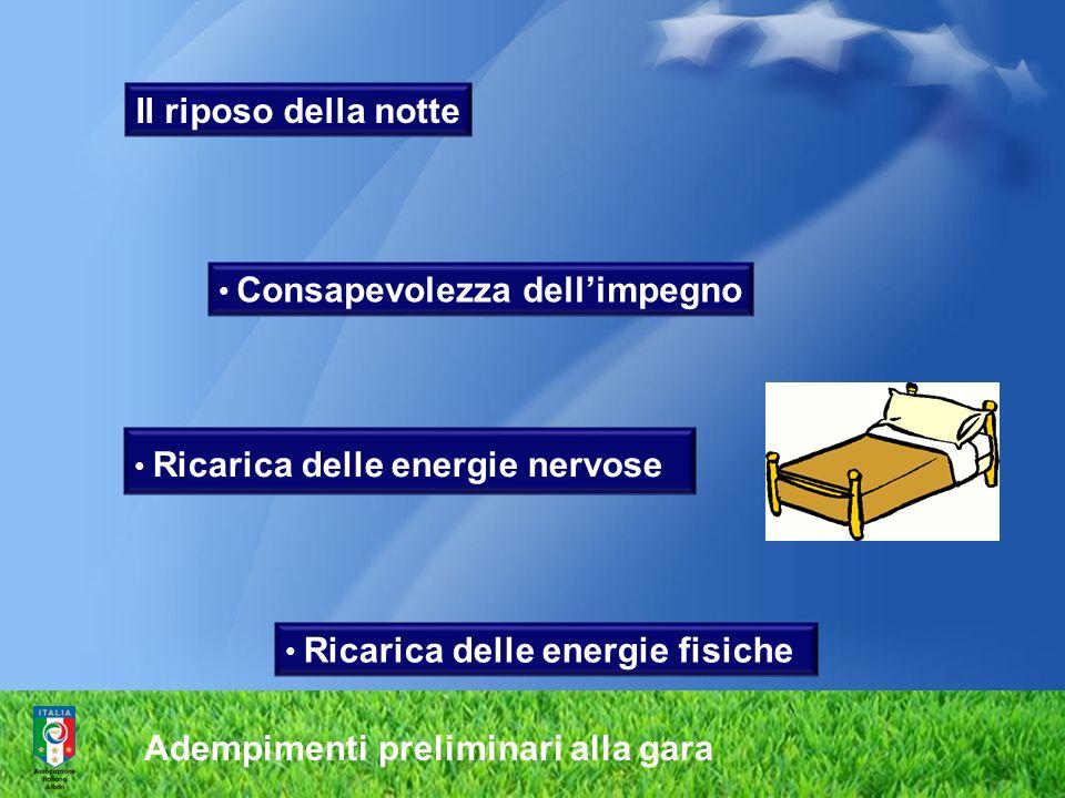 Adempimenti preliminari alla gara Consapevolezza dellimpegno Il riposo della notte Ricarica delle energie nervose Ricarica delle energie fisiche
