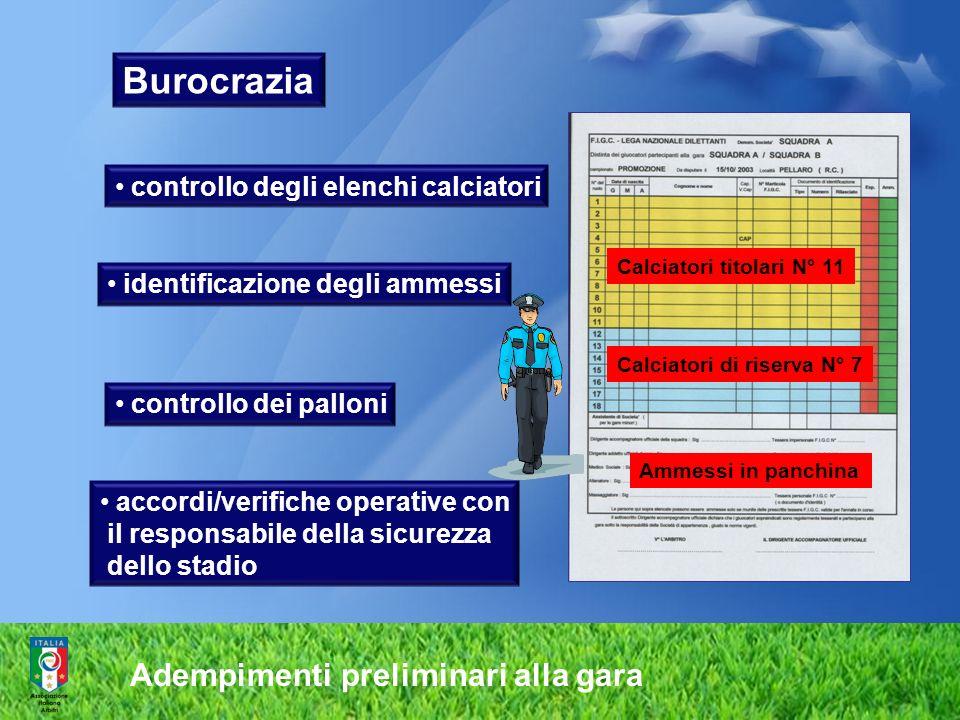 Adempimenti preliminari alla gara Burocrazia controllo degli elenchi calciatori identificazione degli ammessi accordi/verifiche operative con il respo