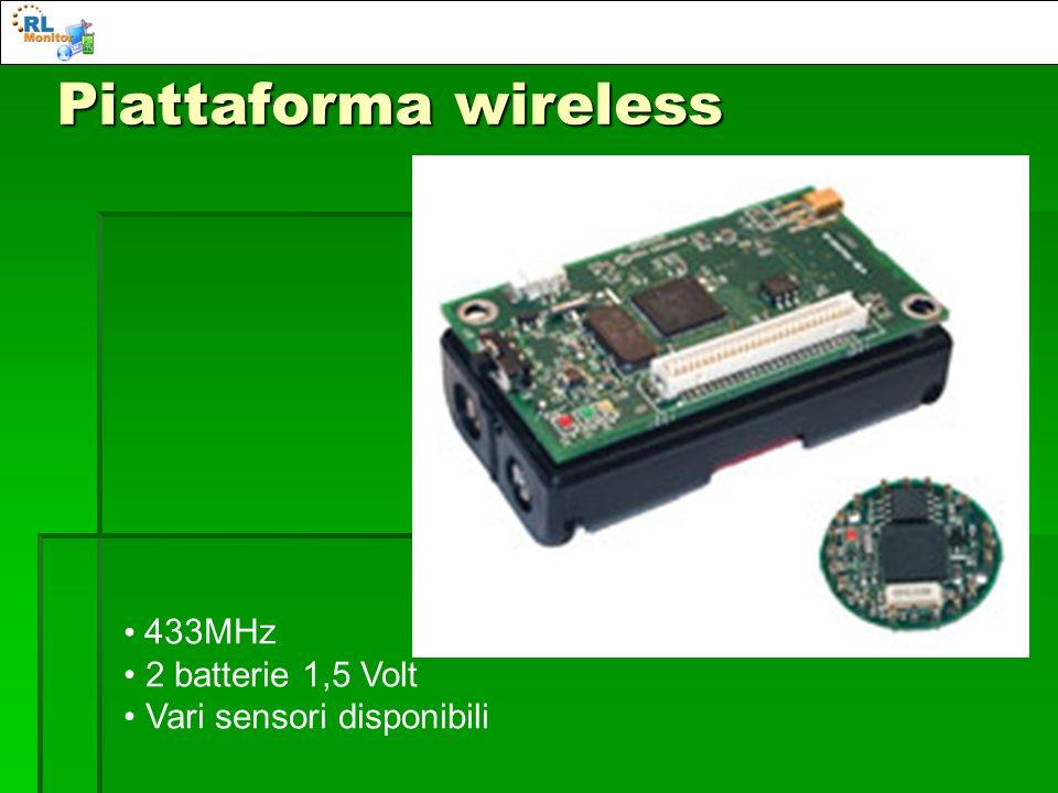 Piattaforma wireless 433MHz 2 batterie 1,5 Volt Vari sensori disponibili