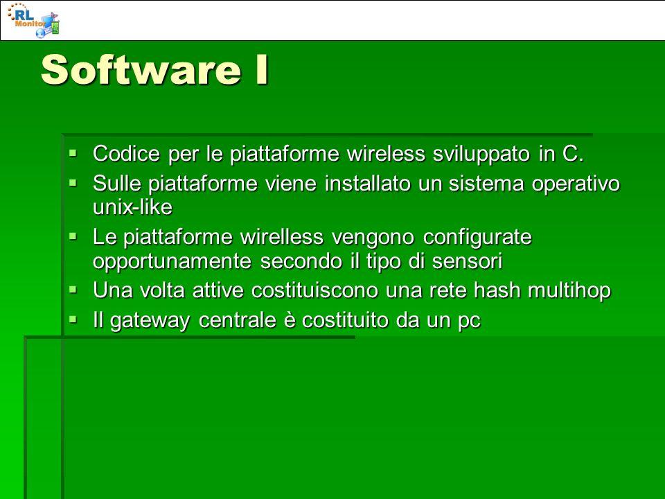 Software I Codice per le piattaforme wireless sviluppato in C. Codice per le piattaforme wireless sviluppato in C. Sulle piattaforme viene installato