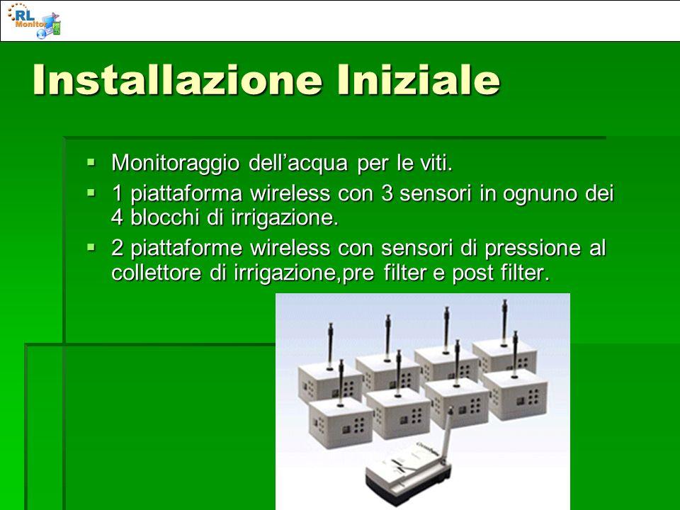 Installazione Iniziale Monitoraggio dellacqua per le viti. Monitoraggio dellacqua per le viti. 1 piattaforma wireless con 3 sensori in ognuno dei 4 bl